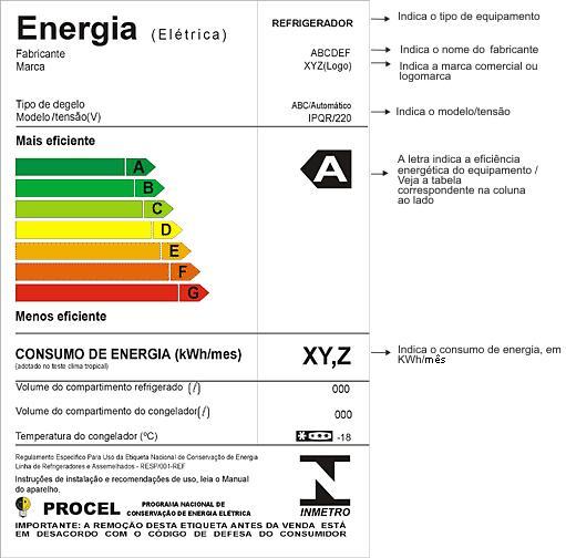 inmetro-economia-de-energia-sustentabilidade-consumo-consciente-ampla-luz-conta-de-luz-consciência-ampla
